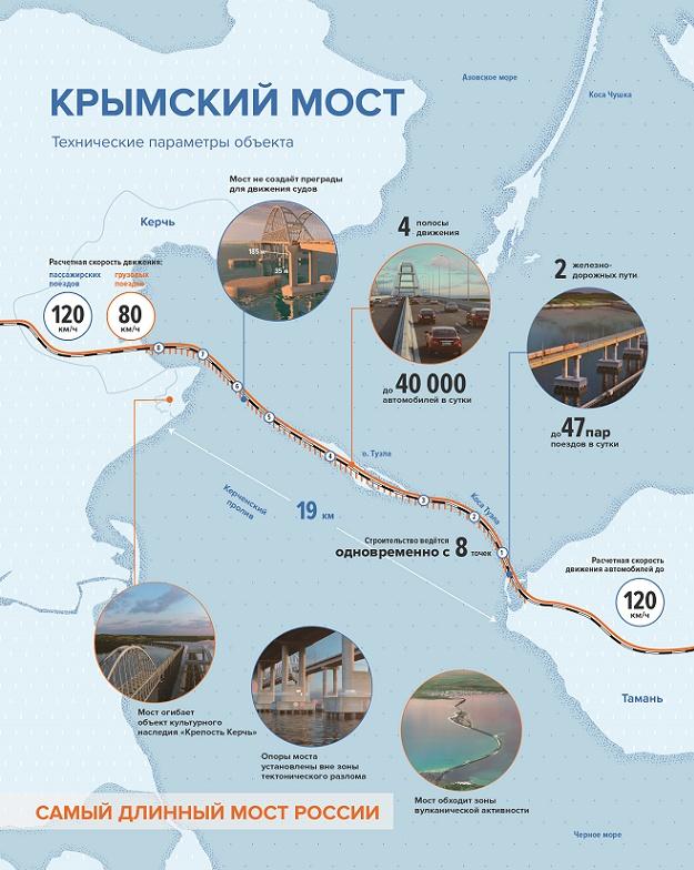 Crimea_infogr_2016_2