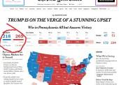 Дональд Трам лидирует на выборах в США!