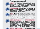 Почему не платить налоги не выгодно, - рассказали в ФНС Темрюка