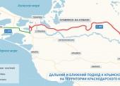 Дальние автоподходы к Крымскому мосту включены в план развития магистральной инфраструктуры России