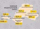 Как обстоят дела с коронавирусом на Кубани в сравнении с другими регионами