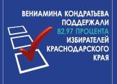 Комментарии экспертов о победе Вниамина Кондратьева на выборах
