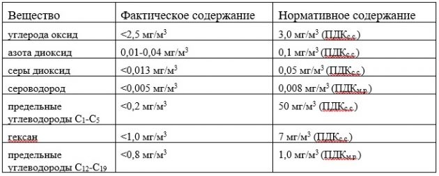 v-portu-taman-chistyiy-vozduh-630x253.jpg