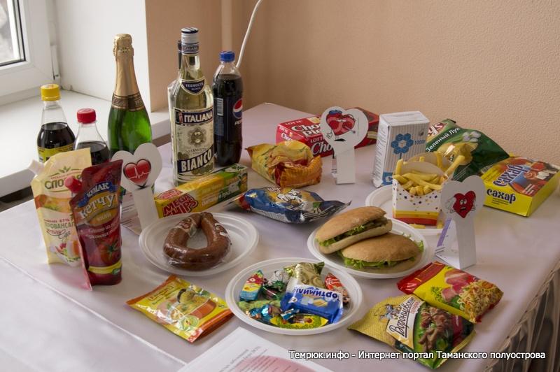Продукты вредные для здоровья сердца