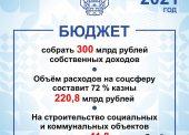 Планы распределения бюджета обсудили в краевой администрации